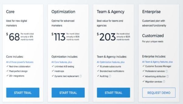 A Biased View of Unbounce Vs Leadpages Vs Instapage
