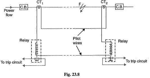 What is pilot wire in electrical engineering? - Quora  Phase Plug Wiring Diagram With Pilot on