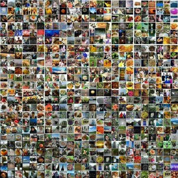 How to make a collage of many photos - Quora
