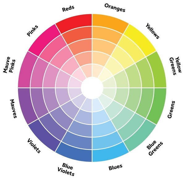 What color is the opposite of yellow and why? - Quora