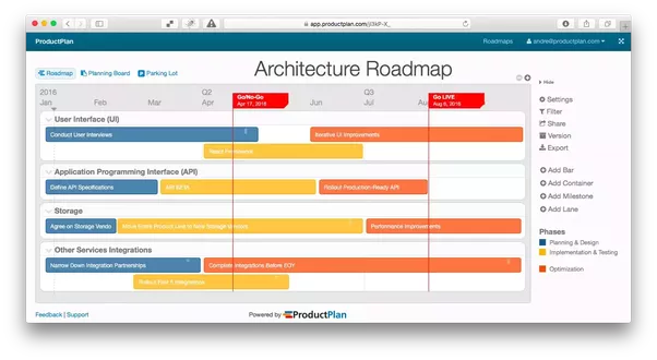 What Is An Example Of A Product Roadmap Quora - Learning roadmap template
