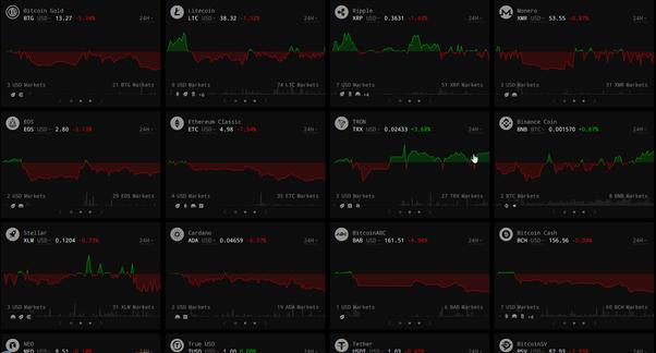 is cryptocurrency crashing