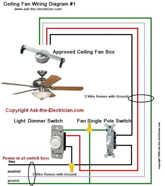 My house wiring is red, black and white+green (ground), the fans ...