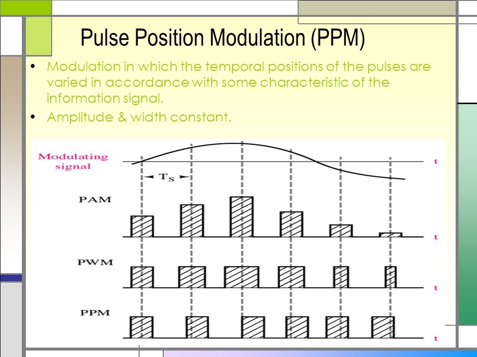 What does PPM (pulse position modulation) mean in drone