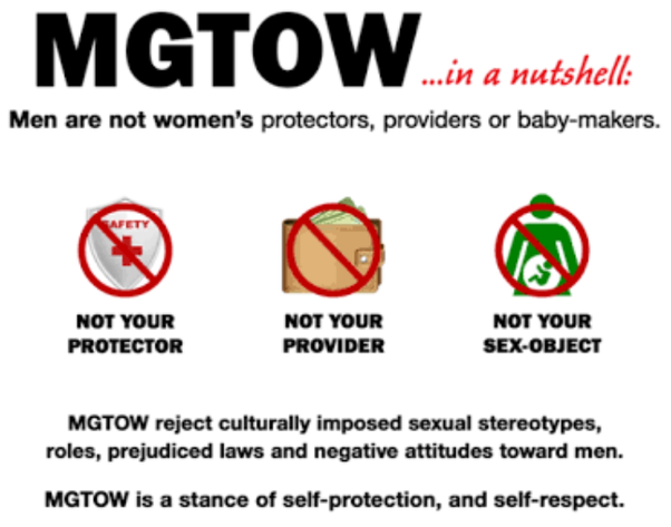 Why is the MGTOW trend so dangerous? - Quora
