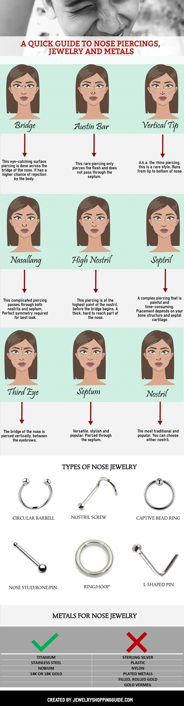 How are septum nose rings different to regular nose rings? - Quora