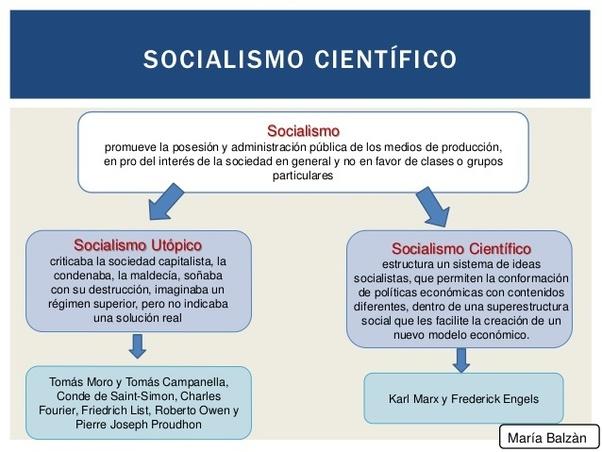 Cuál Fue La Contribución De Karl Marx En El Mundo Del