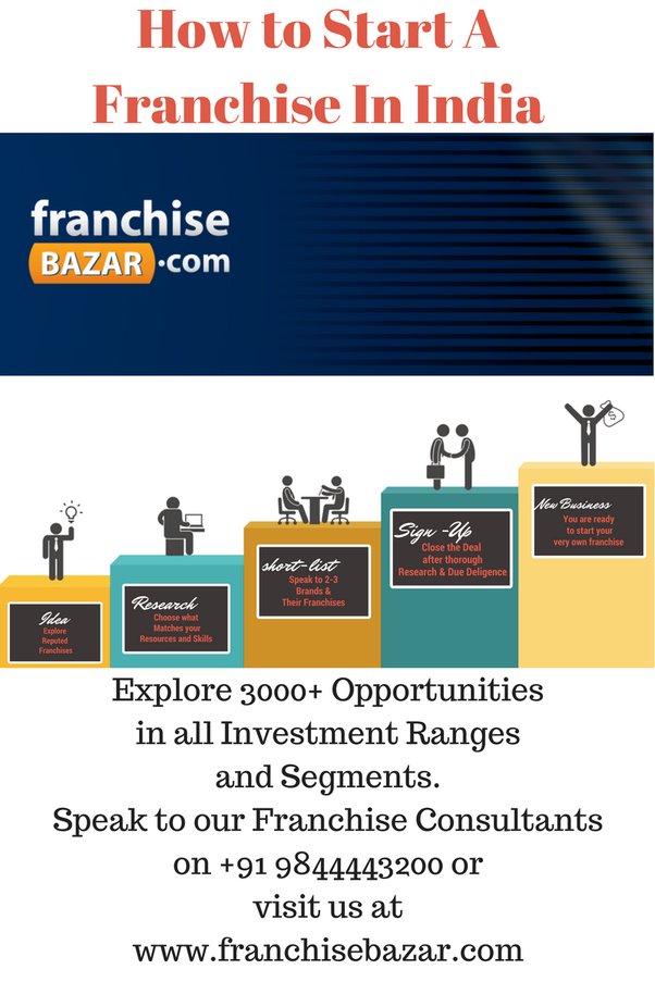How To Start A Franchise Business In India Quora