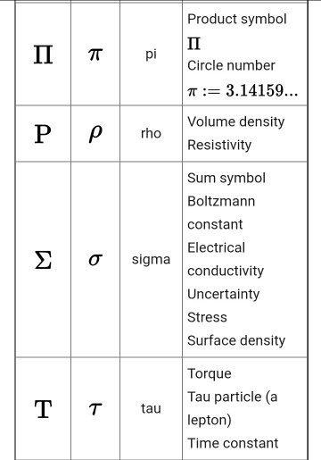 main-qimg-812597afc65dd67e74f9a82b617be289-c Omega Symbol Meaning In Math on