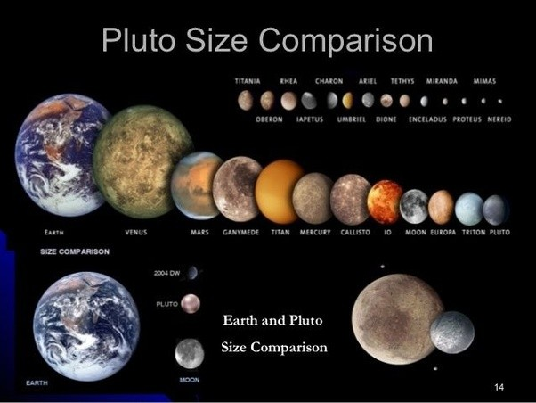 how much moons does jupiter have answers - photo #8
