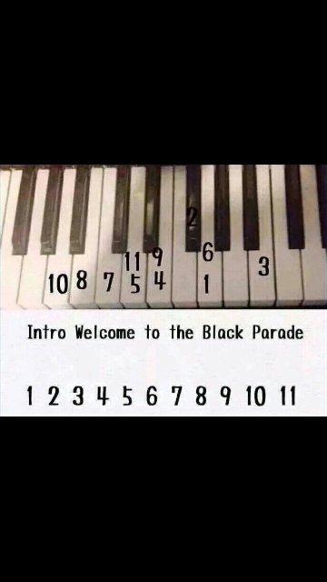 What Are The Piano Notes To Welcome To The Black Parade Quora