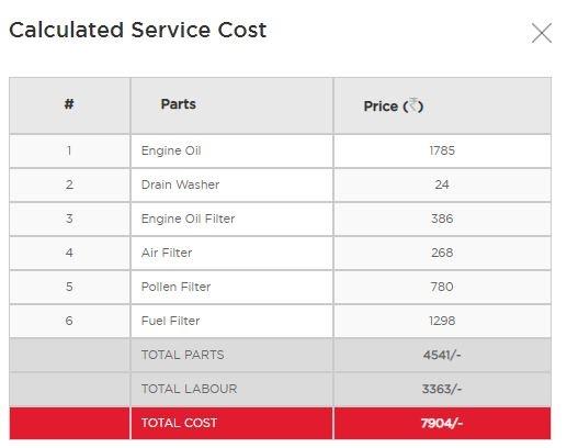 Honda service cost