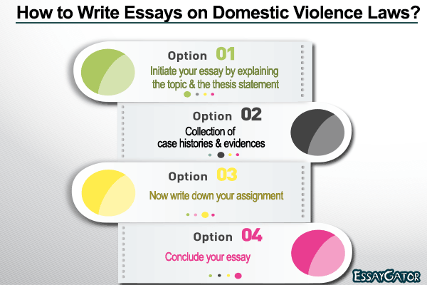 How I Spent My Holidays Essay For Kids How Can I Write Essays On Domestic Violence Laws Homeschooling Essay also Essay On Irony How To Write Essays On Domestic Violence Laws  Quora Art Therapy Essay