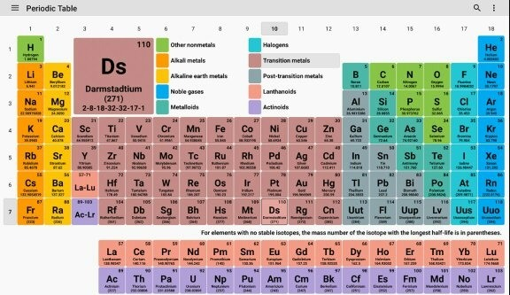 Why is iodine more electronegative than carbon quora the electronegativity of iodine266 although a little is greater than carbon255 this effect is the result of combination of both the trends working urtaz Choice Image