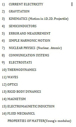 Which Topics In Physics Are Important For Jee Main Quora
