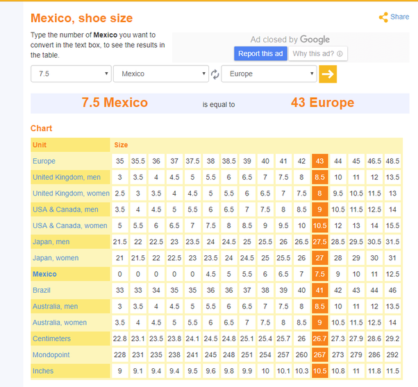 Mexican Shoe Size Conversion Is Here