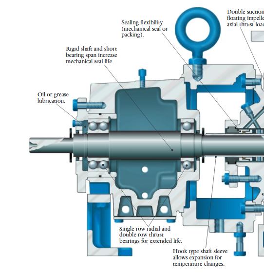 How Do Water Pumps Work Quora