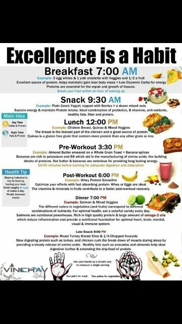 I weigh 90 kg 198 lbs and im a 22 yr old female student i want here is a good daily food routine that you can many customize it according to your needs forumfinder Choice Image