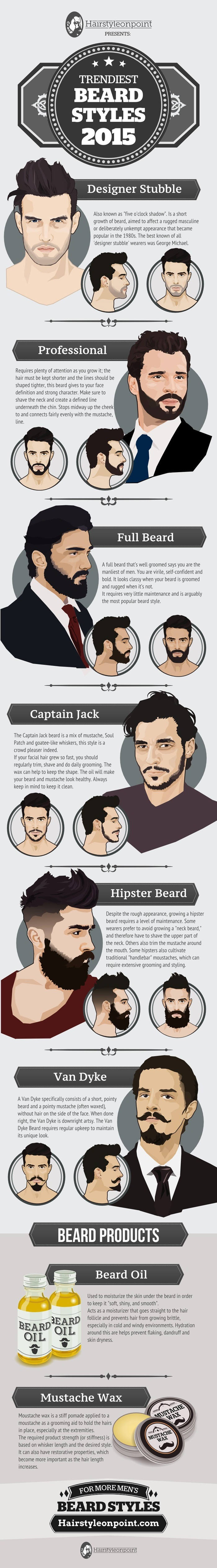 Is There Any Android App Which Suggest A Hairstyle According To My