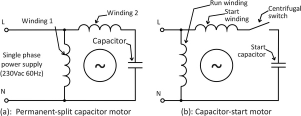 What is the wiring of a single phase motor quora as stamat has indicated there are many different types of single phase motors below are wiring diagrams for four different types of single phase induction swarovskicordoba Images