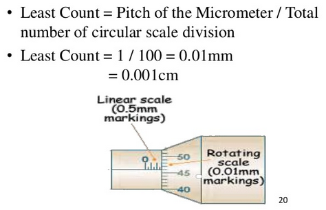 Le Ast what is the least count of micrometer quora