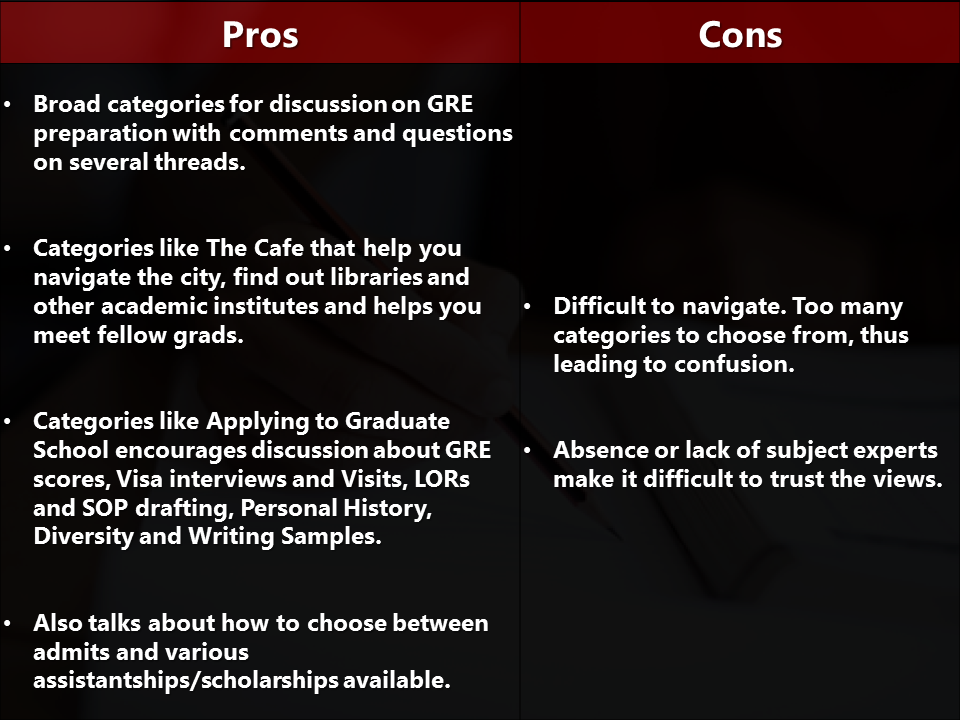What is the best GRE forum? - Quora