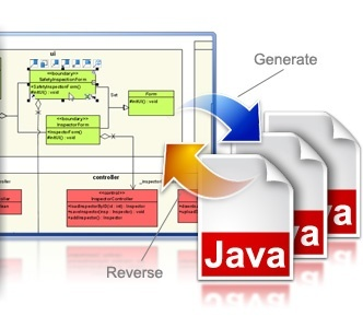 Uml unified modeling language what is the best tool to if you want to visualize the program structure graphically i suppose you want to reverse code from program to diagram class diagram ccuart Gallery