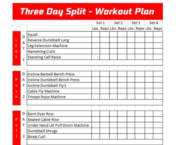 how to create workout plan for women