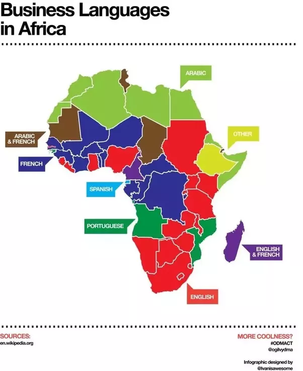 Did colonialism benefit or harm africa quora because of their huge diversity a lot of african countries maintained the formal colonial language as the unifying ones here is the map of the the gumiabroncs Gallery
