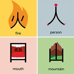 What is the best way to remember Chinese characters? - Quora