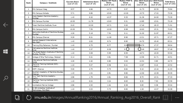 What are the top marine engineering colleges in India? - Quora