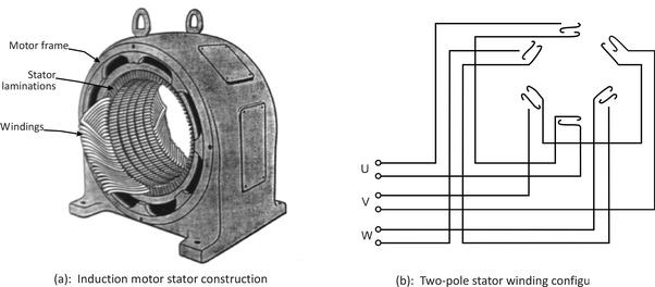 winding of 3 phase induction motor