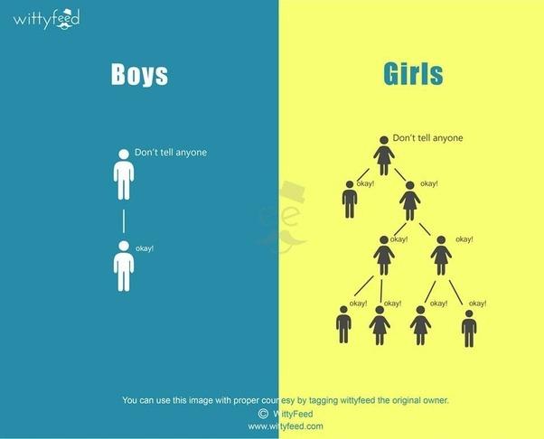 main qimg 8274b18c23e4804c7731a0bdd6c0a7c5 c what are some of the funniest boys vs girls memes? quora