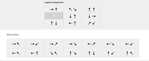 Which is the answer to this logical sequence and why? - Quora