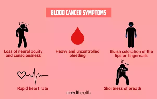 what causes blood cancer quora. Black Bedroom Furniture Sets. Home Design Ideas