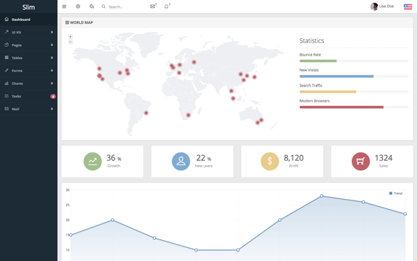 What are good dashboard templates with AngularJS? - Quora