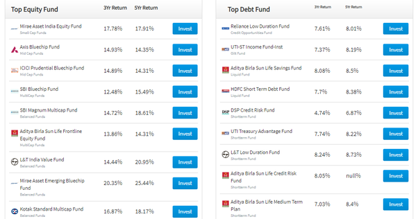 Best Fidelity Mutual Funds For 2020.What Are The Best Mutual Funds To Buy In 2020 Quora