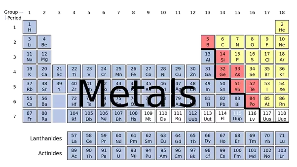 What is the standard definition for metals quora metals are otherwise defined according to their position on the periodic table including groupings as alkali metals alkaline earth metals transition urtaz Choice Image