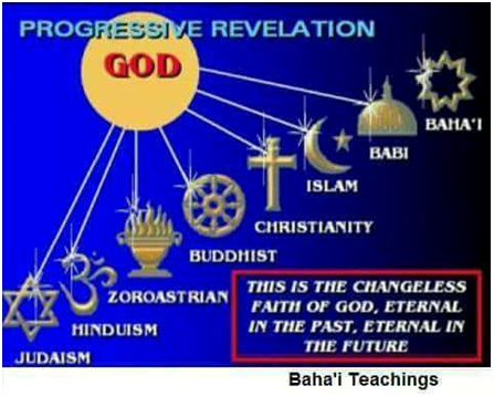 Religious beliefs antioch , Politics, And Law