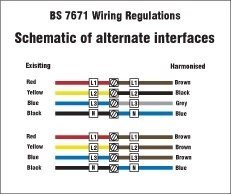 Is color coding electrical wires universal? - Quora