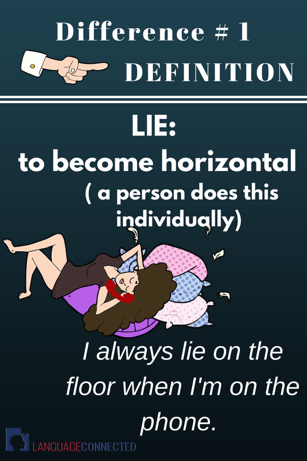 What is the difference between 'lying' and 'laying'? - Quora