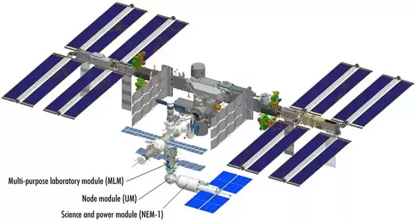 Does Russia Plan To Detach Its Segments From The Iss And Reattach