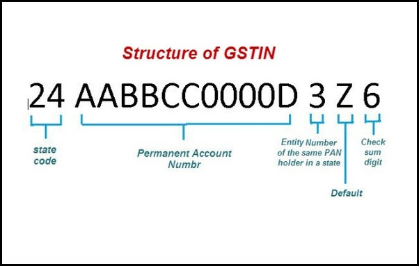 how to cancel gst number