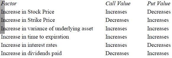Sistem perdagangan pilihan binari automatik