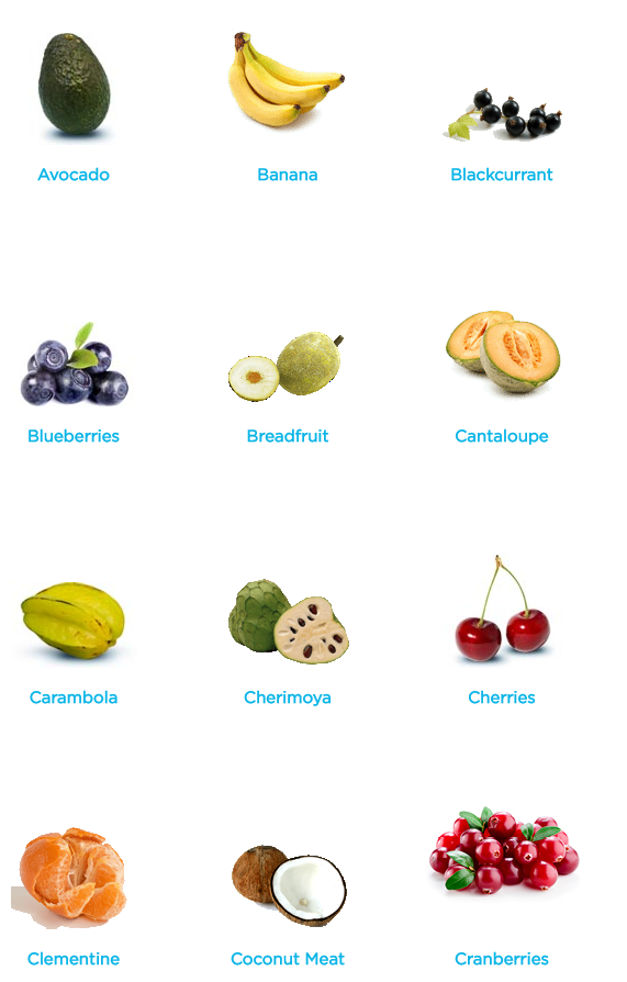 What Are The Names Of All The Fruits Quora