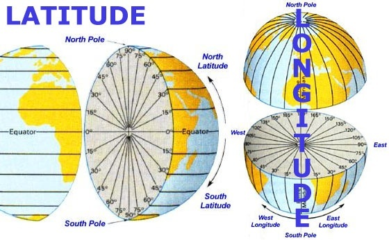 What Is The Difference Between Latitude Longitude And Altitude - What's the elevation here