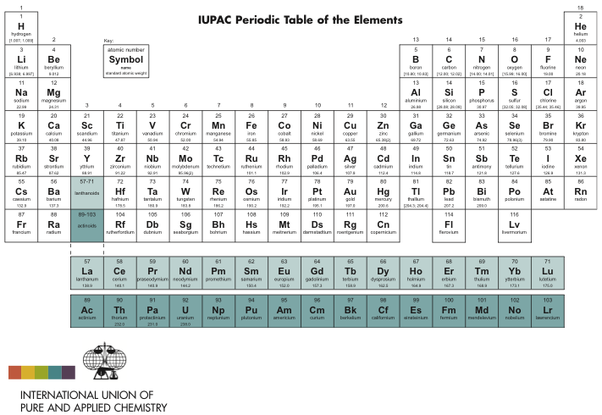 What is a list of rare earth metals and what are their properties the rare earth metals are the metals that occupy the lanthanids group the light gray row that lies outside the periodic table and sometimes urtaz Gallery