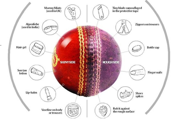 How Is A Cricket Ball Tampered And What Effect Does
