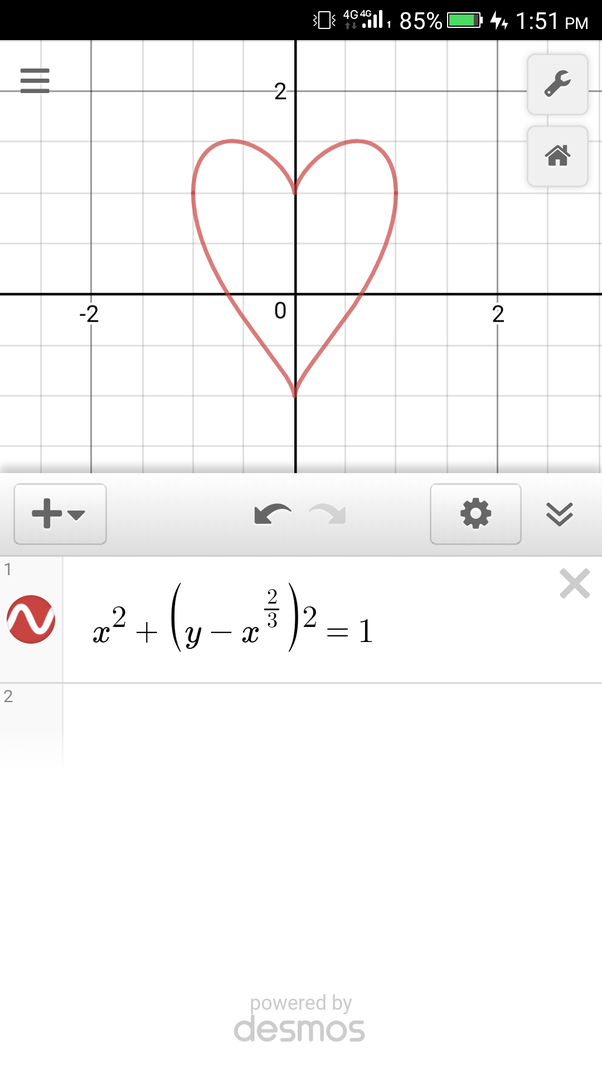What Is The Equation That Gives You A Heart On The Graph