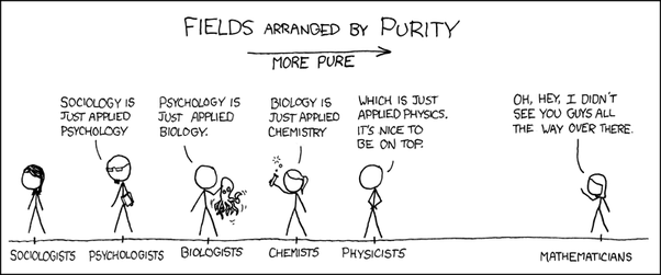 In What Areas Of Physics Is A Reductionist Approach Inappropriate